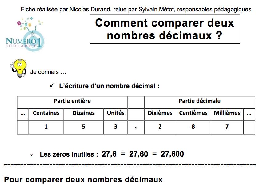 6eme Comparer Des Nombres Decimaux Exercices Et Lecon