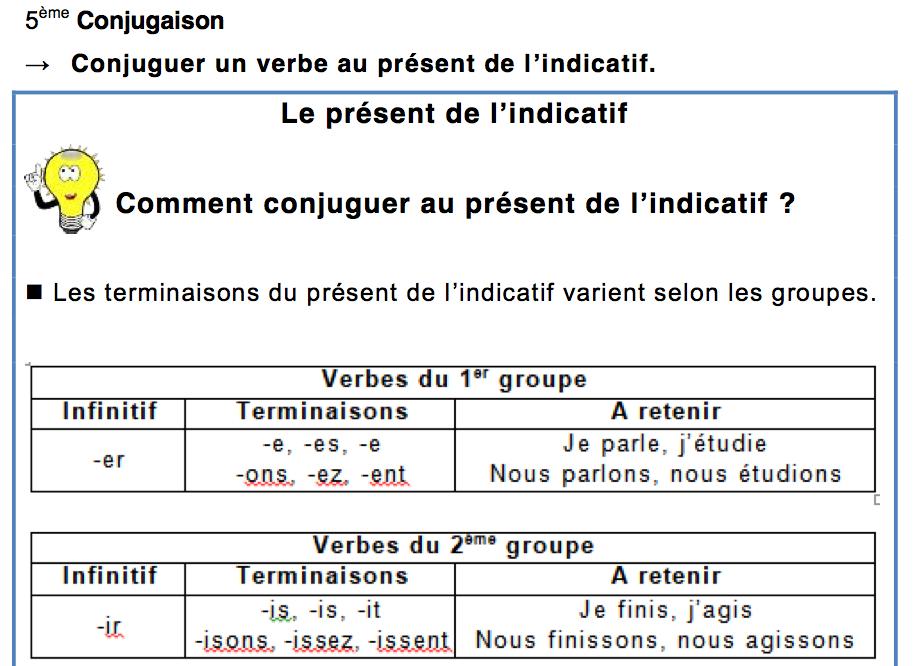 5eme Conjugaison Le Present De L Indicatif Lecon Et Exercices