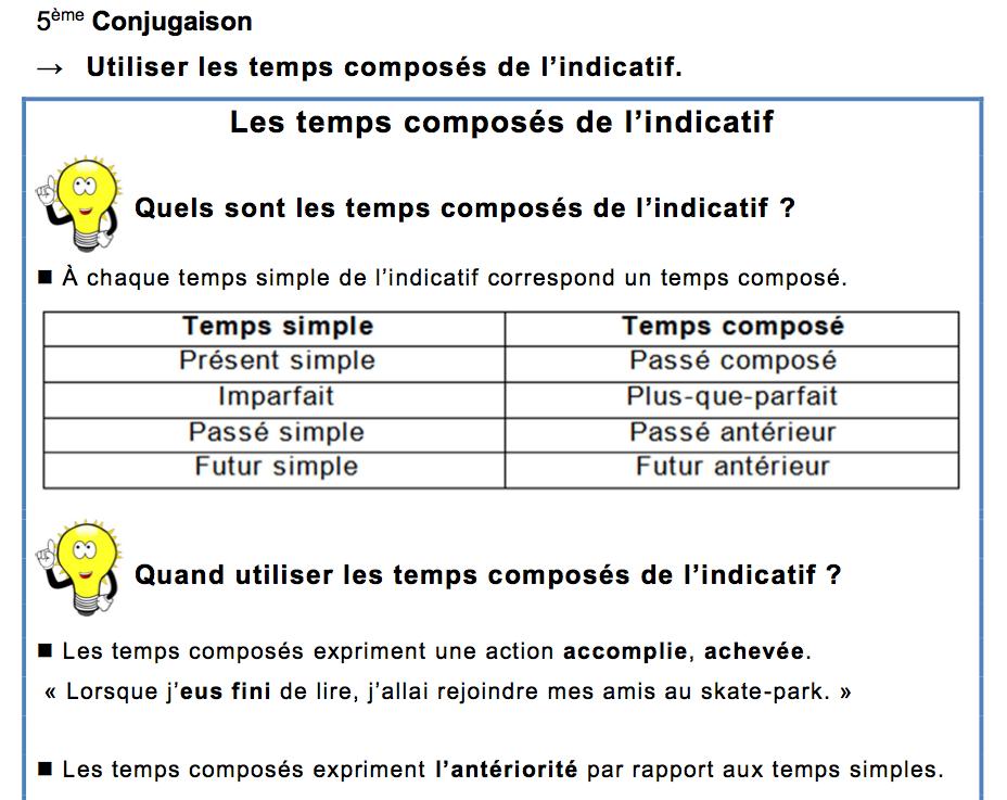 Conjugaison Verbe Voir Present De L Indicatif - Frameimage.org