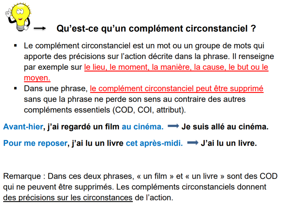5eme Grammaire Les Complements Circonstanciels Lecon Et