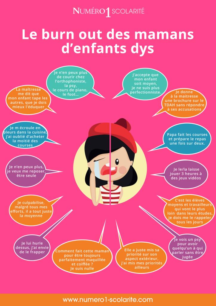 Le burnout des mamans d'enfants dys