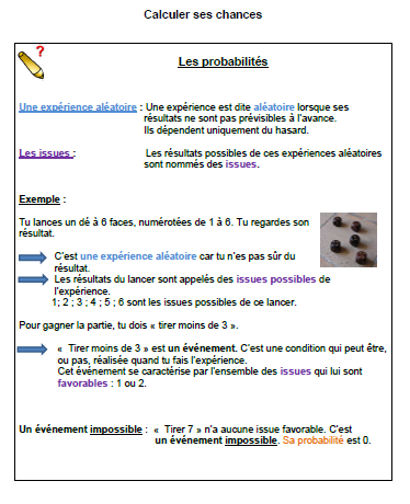 4eme Maths Cours Cartes Mentales Et Exercices Special Dys Gratuits